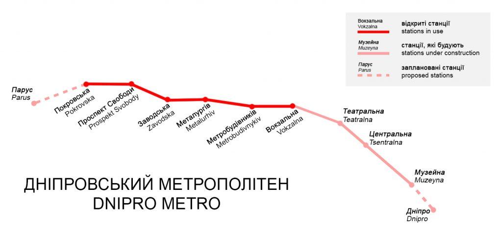 Dnipro metro map