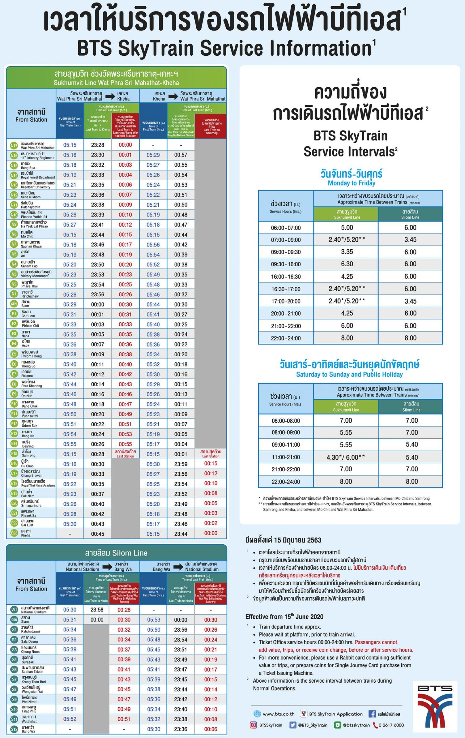 Schedule Bangkok Mass Transit System
